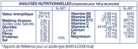 Tableau Nutritionnel Mix Ultra-Nutritif Vegan PROTEINES PLUS LA MANDORLE